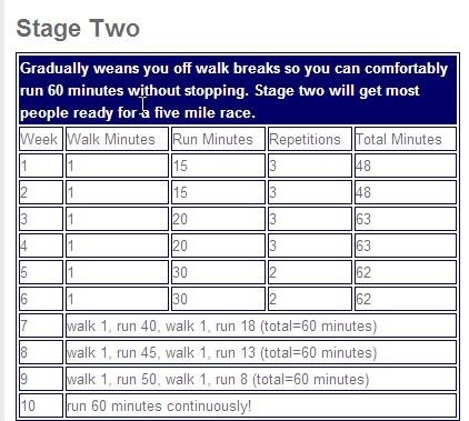 Stage Two running programme from http://completerunning.com/