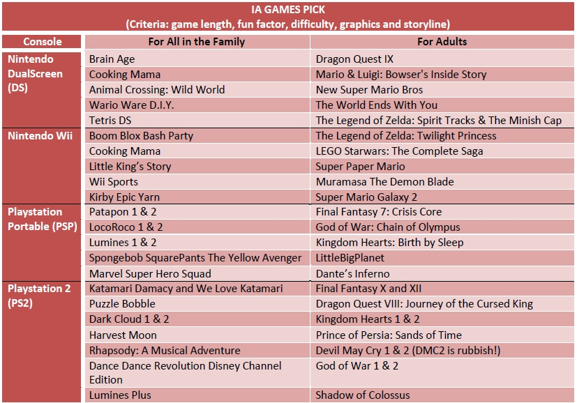 List of DSiWare games and applications  Wikipedia