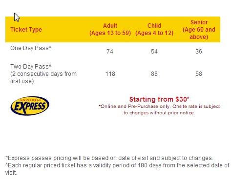 RWS Ticket Prices (Dec 2012)