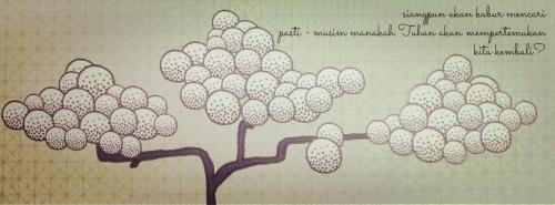 Puisi Akhir Musim Bunga
